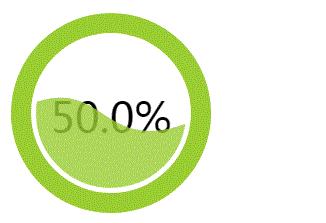 CSS3实现波浪进度条效果方法总结