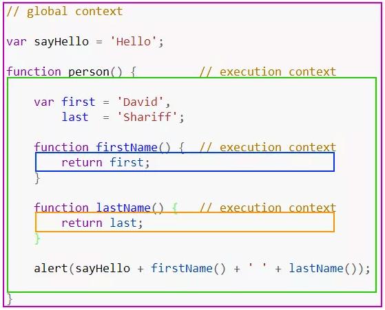 Javascript中执行上下文和调用栈是什么