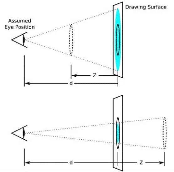 详解CSS3 3D的perspective属性