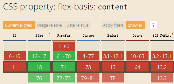 flex-basis:content是Edge 12以及Firefox浏览器支持