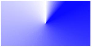 使用角度值设置断点效果截图