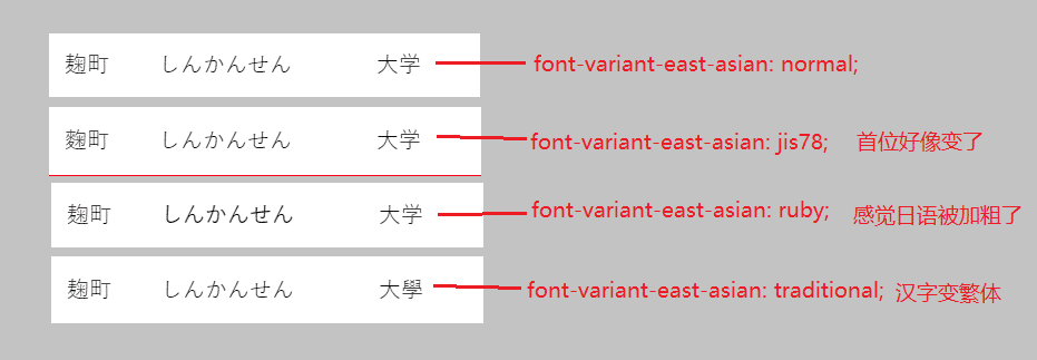font-variant-east-asian