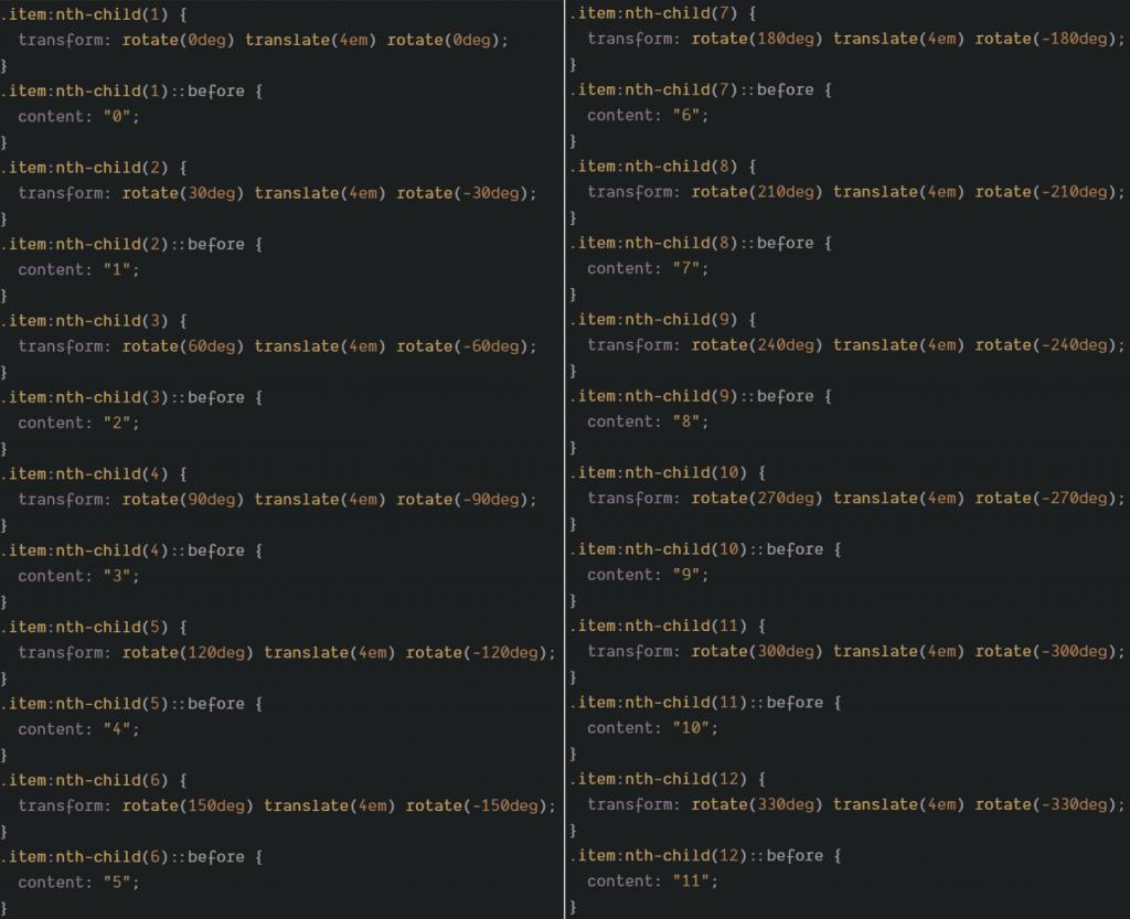 上面的代码生成的CSS