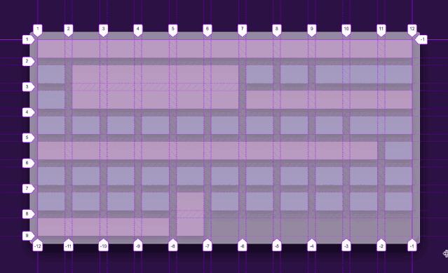 Grid项目会自动流到合适的位置