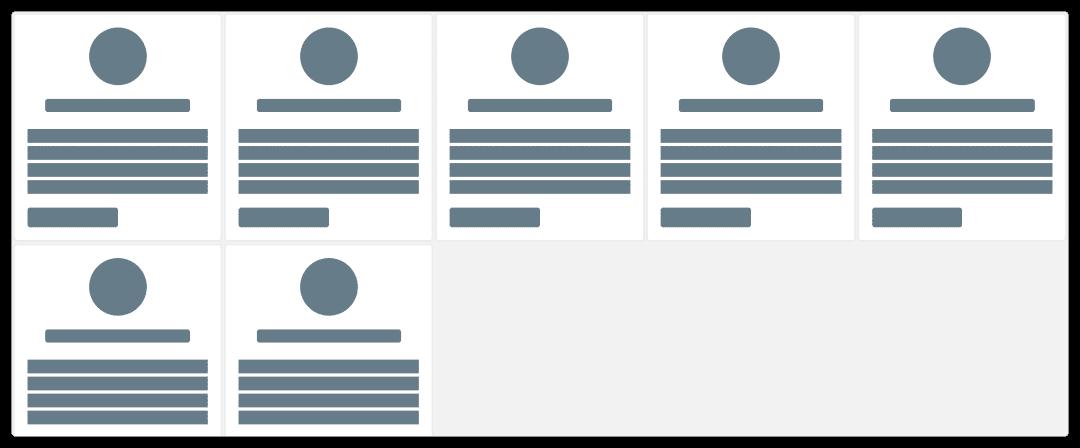 在CSS Grid布局中,就可以直接使用gap