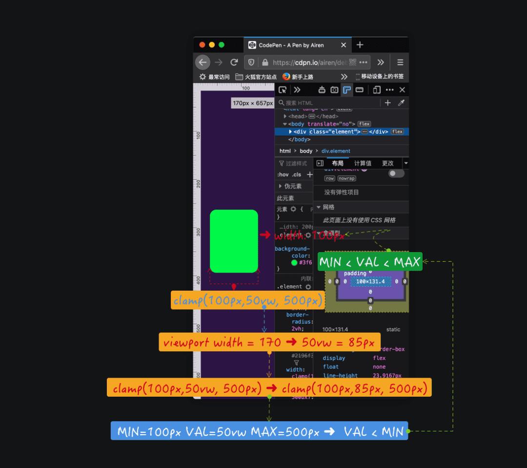 浏览器的视窗缩小至170px
