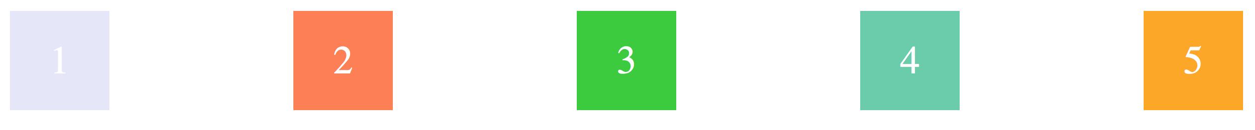 space-between:两端对齐,项目之间的间隔相等,即剩余空间等分成间隙。