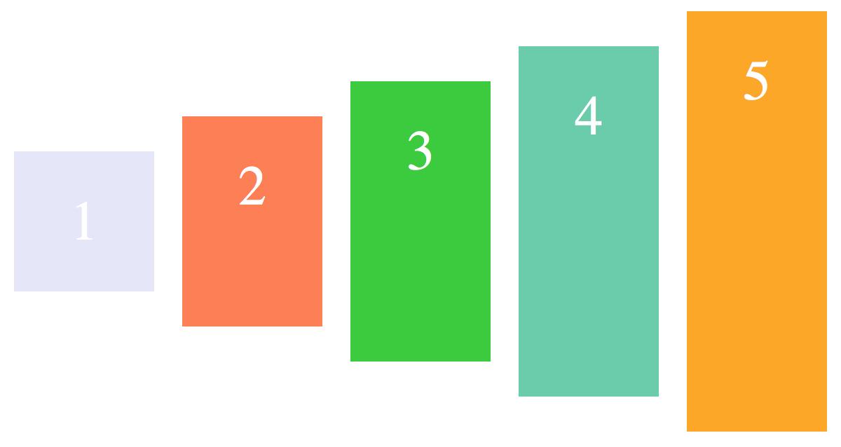 center:交叉轴的中点对齐