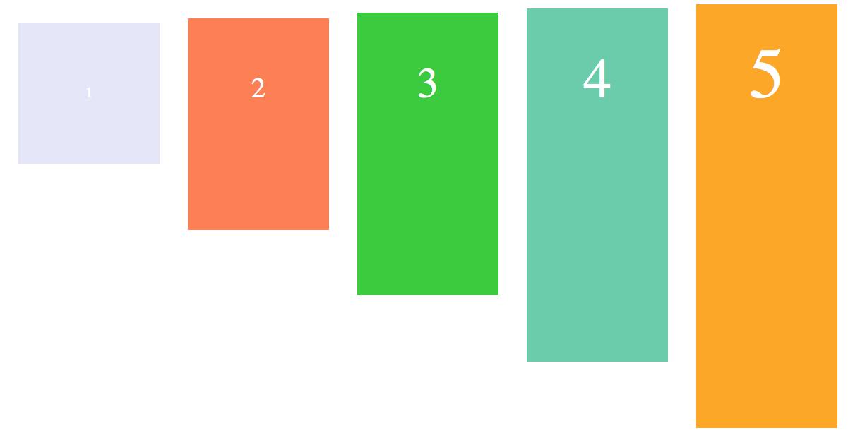 baseline: 项目的第一行文字的基线对齐