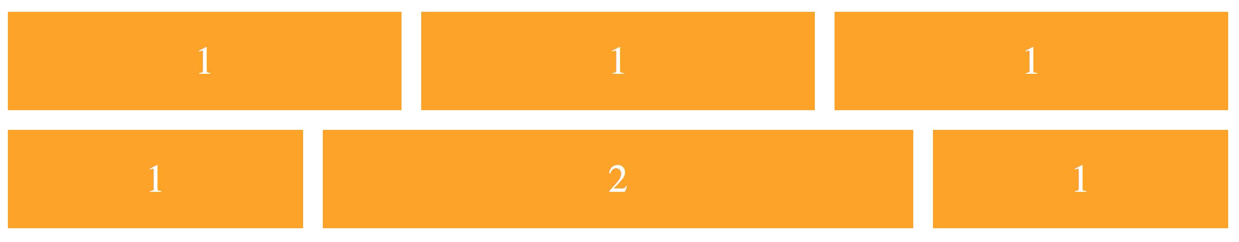 flex-grow: 定义项目的放大比例
