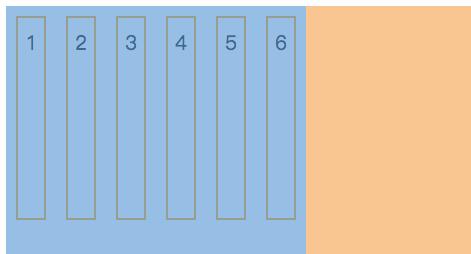 flex-shrink: 定义了项目的缩小比例