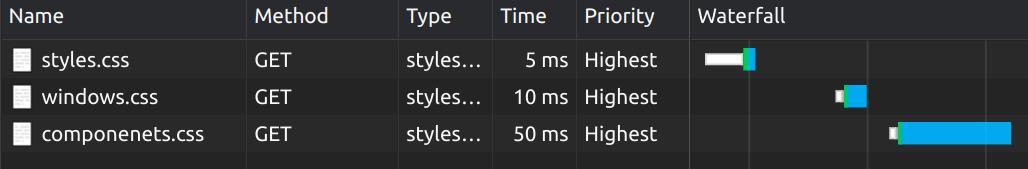 避免@import包含多个样式表