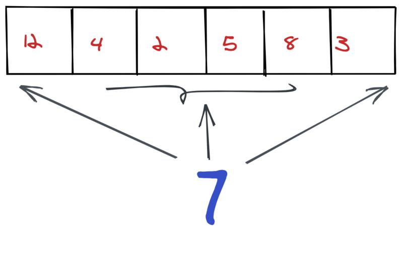 如何在js数组的指定索引位置插入元素?