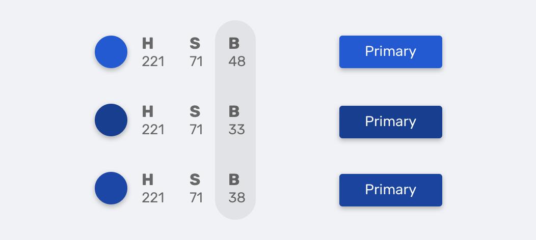 CSS 变量和 HSL 颜色