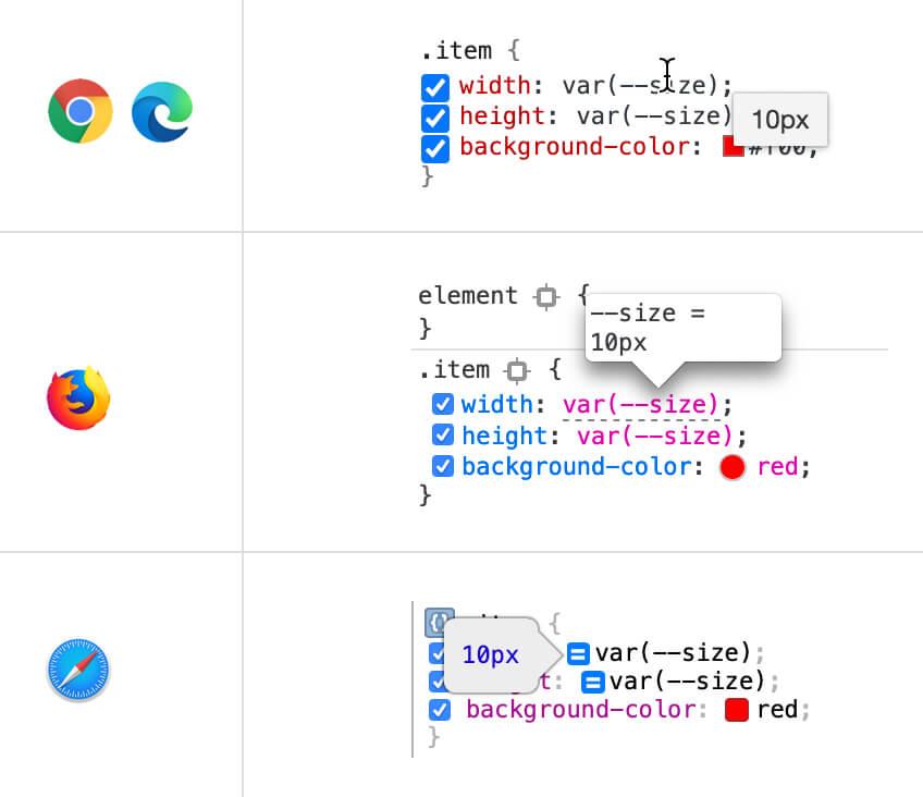 CSS变量的计算值