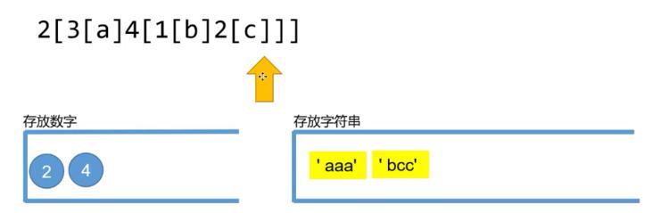 把 'c' 重复二遍后拼接到第二个栈顶元素