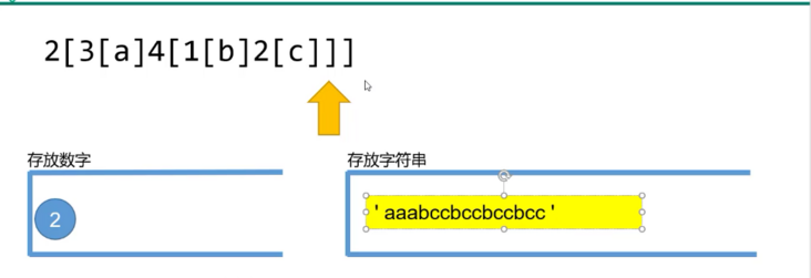 把 'bccc' 重复四四遍后拼接到第二个栈顶元素