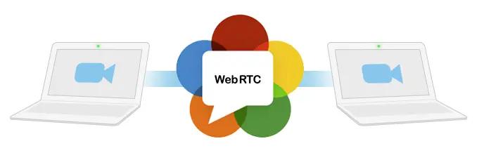 WebRTC实现