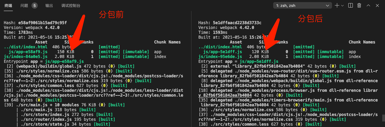 进一步分包:预编译资源模块 DLLPlugin