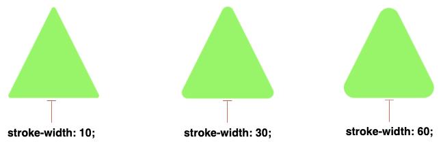 通过 stroke-width 控制圆角大小