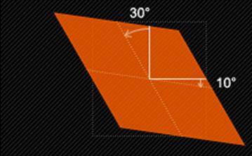 CSS3变形之扭曲 skew()