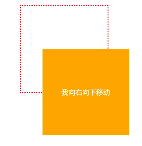 CSS3变形之位移 translate()