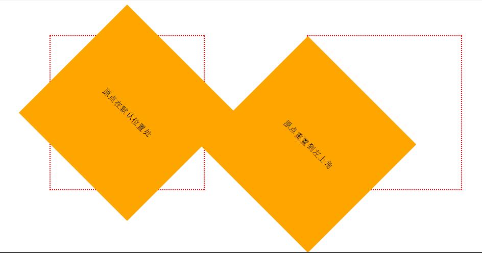 CSS3变形之原点 transform-origin