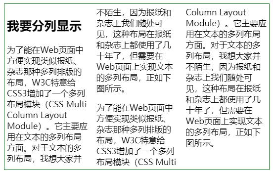 CSS3 Columns属性多列布局