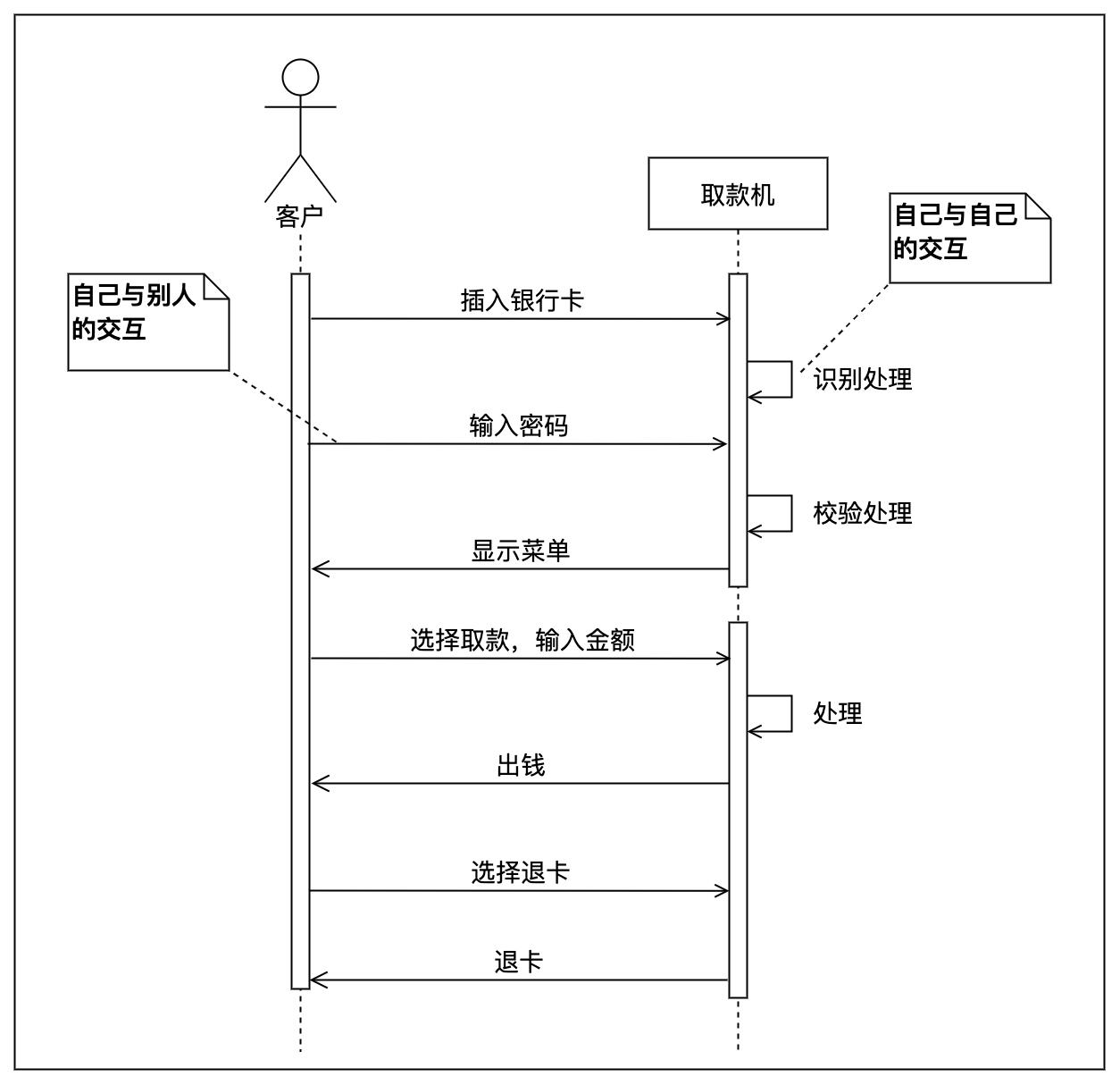[产品设计]通过案例教你3步画好时序图