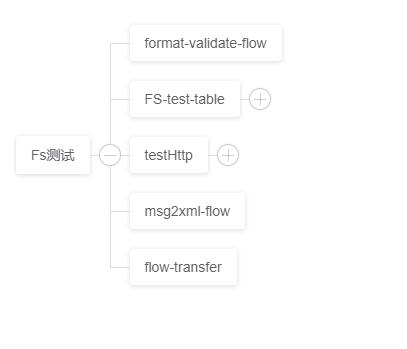 vue-tree-color组件实现组织架构图