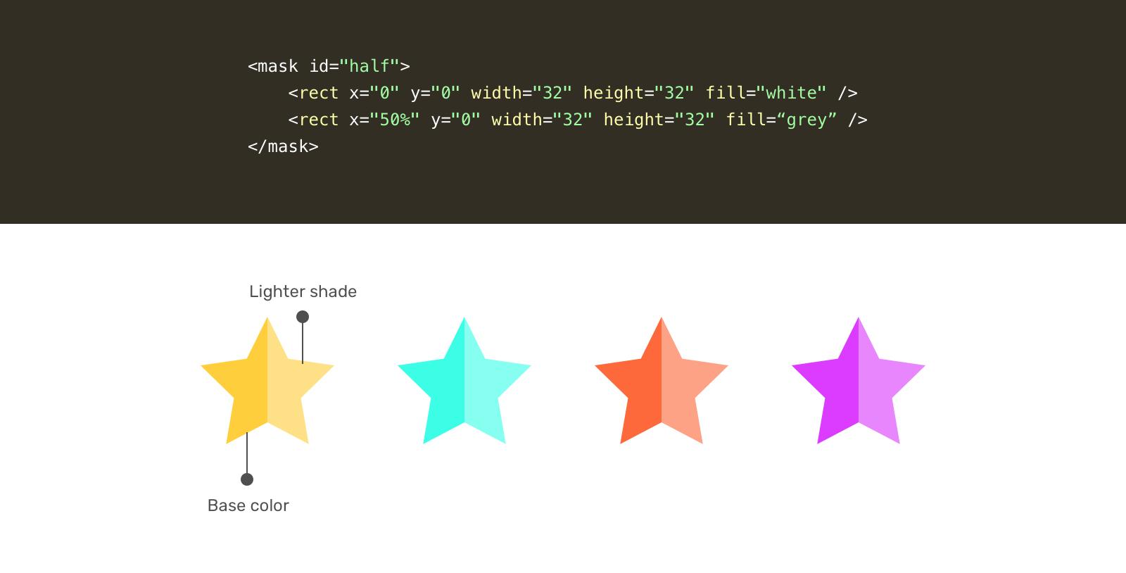 解决评价打分组件 SVG 半颗星的方法