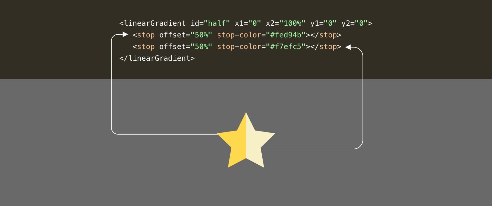 带有SVG渐变的半星