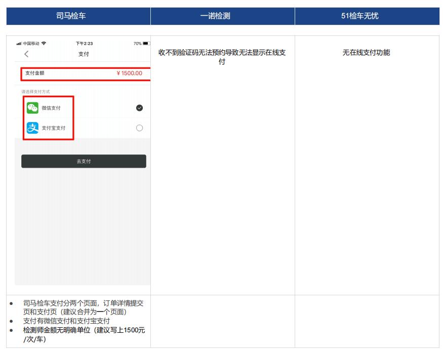 支付功能页面